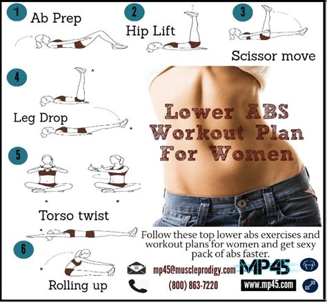 exercise ideas lower ab workouts lower ab workout routine workout everydayentropy com