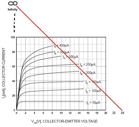 capacitor charging limit charging capacitor limit current 28 images max current through a resistor 28 images charging