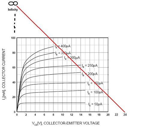 resistors max current maximum current through a resistor 28 images charging