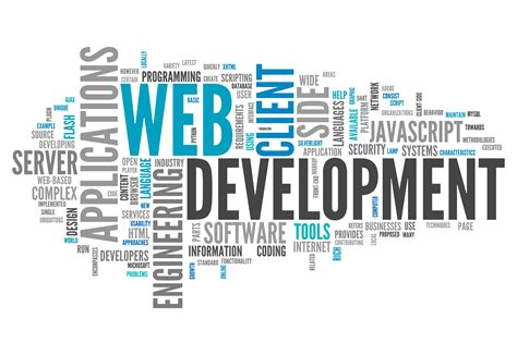 For Website Development importance of web development in business roiinvesting