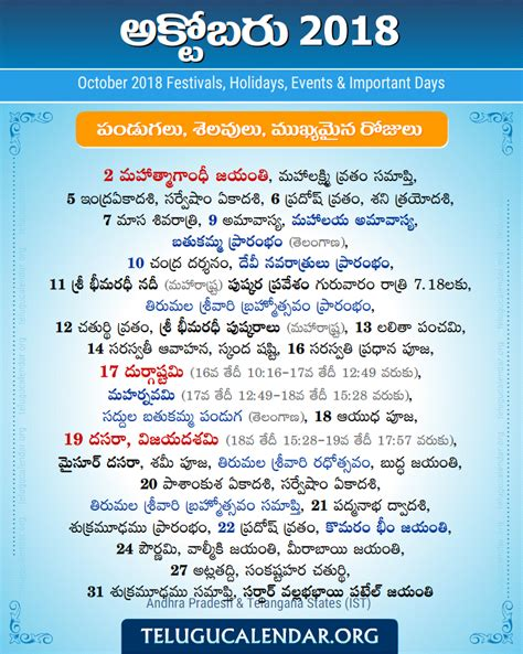 october  telugu festivals holidays  telugu