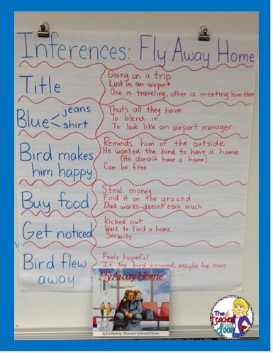 make inferences using fly away home by bunting also