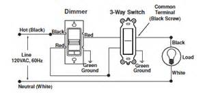 rotary dimmer switch wiring diagram efcaviation
