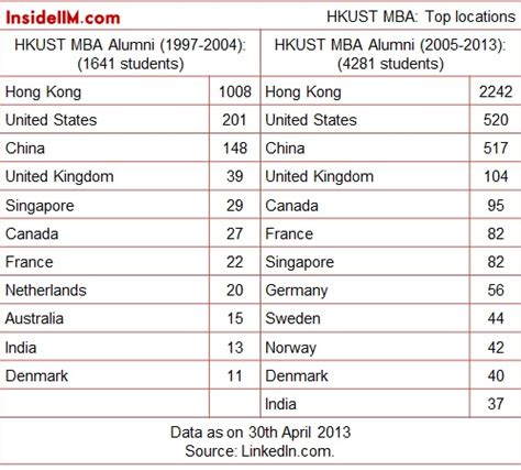 List Of Mba Companies In India by Investment Investment Banking Companies List In India
