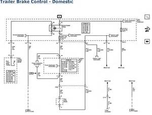 Service Trailer Brake System Yukon Repair Guides Wiring Systems And Power Management