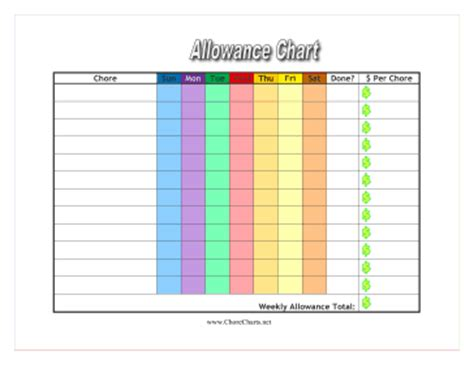 Allowance Chart Template printable allowance chart