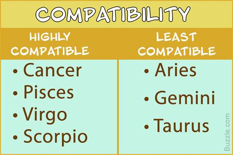 aries woman cancer man in bed traits of a scorpio man in love and the dos and don ts of