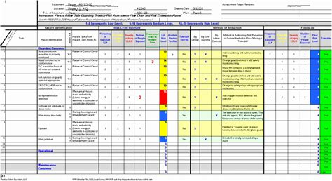 9 osha risk assessment template tyrpw templatesz234