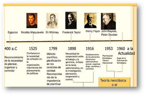 Diseño Curricular Definicion Autores 86 El Proceso De La Planificacin Monografiascom Planificacion Como Funcion Proceso
