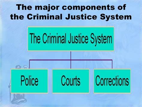 criminal justice in criminal justice system