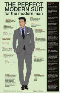 What to wear to an interview for men questions to ask during an