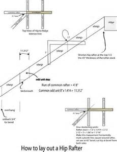 How To Lay Out A Hip Roof How To Lay Out A Hip Rafter Explained By A Holly Hill Sc