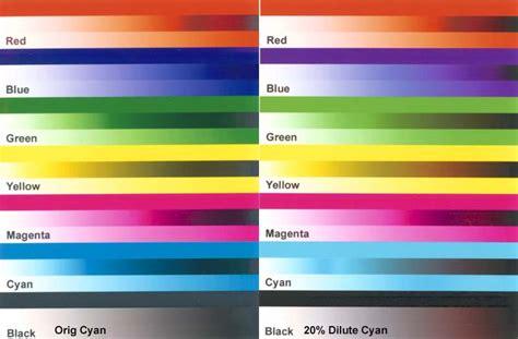 printer color test pattern www pixshark com images