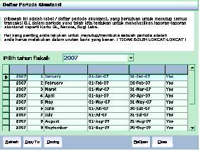 membuat general journal akuntansi penyusunan periode akuntansi simak akunting