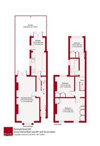 Kitchen Extension Plans Ideas Perfect Potential For The Side Return And Loft Extension