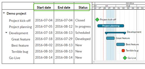 project timelines openproject user guide timelines