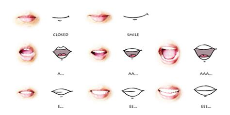 celebrity skin lip sync pin toon boom lip sync chart images to pinterest