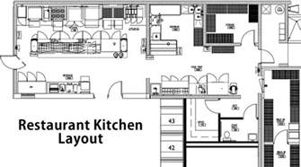 kitchen restaurant floor plan essential restaurant design guidelines for the optimum