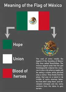 colors of the flag meaning meaning of the flag of mexico vexillology