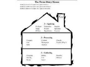 How To Level A House 10 best images about costa s levels of questions on
