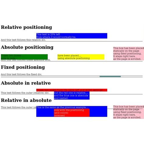 css layout absolute vs relative relative fixed css absolute positioning explained