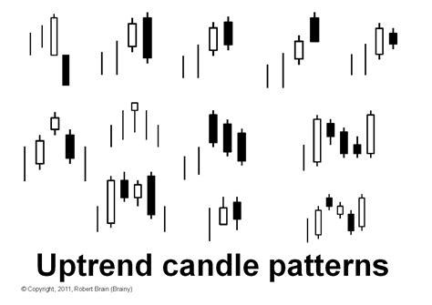 candlestick pattern ebook pdf strategi trading forex koleksi ebook candlestick pattern