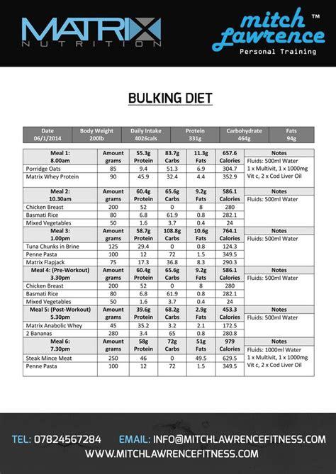 best bulking 17 best ideas about bulking diet on weight