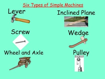 what s so simple about simple machines process 333 best science simple machines work images on