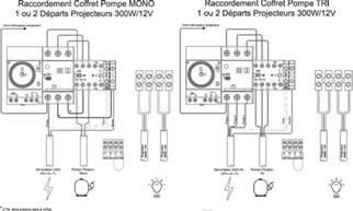 coffret de filtration 2 projecteurs coffret 233 lectrique