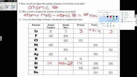 worksheet basic atomic structure worksheet answers grass