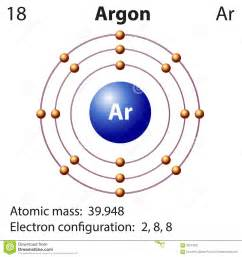 How Many Protons Are In Argon Diagram Representation Of The Element Argon Stock Vector