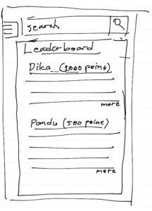 creational pattern adalah bagaimana prosedur standar jasa pembuatan aplikasi mobile