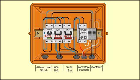 schema elettrico centralino appartamento attraversotale cassetta transitano i montanti verso il