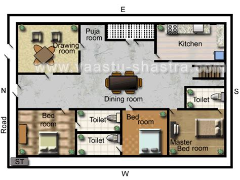 home design with vastu shastra aloin info aloin info