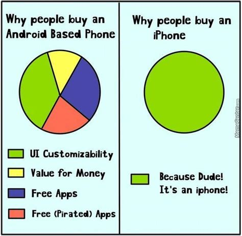 How To Make A Meme On Iphone - the funniest apple vs android memes the wheels and chips