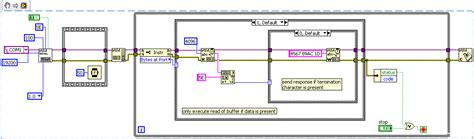 serial read labview serial read takes to send page 3