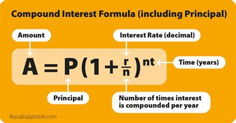 compound interest formula explained