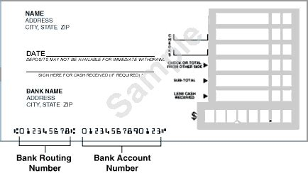 Deposit Slips Thinglink Us Bank Deposit Slip Template