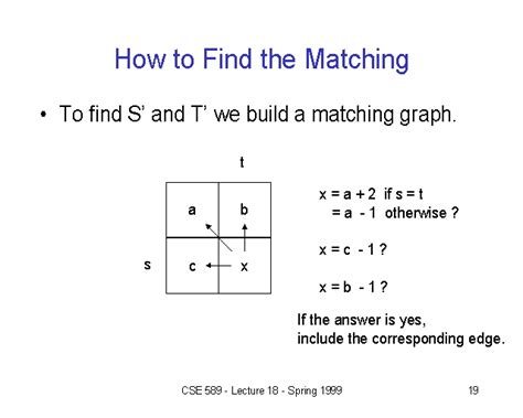 Buy Matching How To Find The Matching
