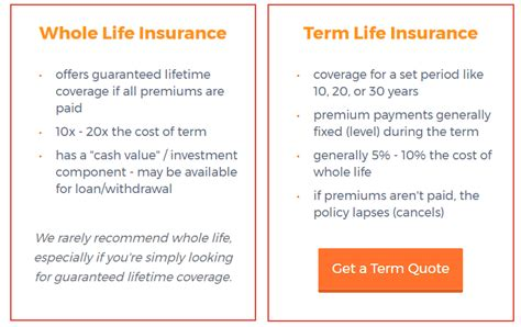 whole vs term insurance 5 reasons dave ramsey suze orman are right term is best