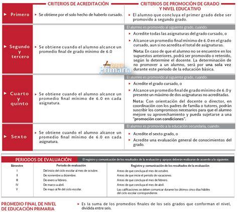 acuerdo n 250 mero 488 por el que se modifican los diversos boleta ciclo escolar 2013 2014 primaria pdf segundo normas