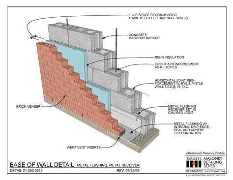 Interior Design Rendering Programs 01 030 0312 base of wall detail metal flashing metal
