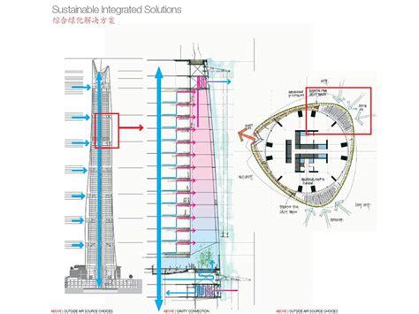 modern shanghai house floor plan shanghai shanghai tower 632m 2073ft 128 fl page 403 skyscrapercity