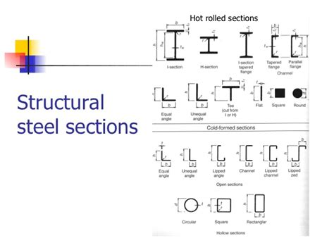 steel section hot rolled steel sections dimensions crafts