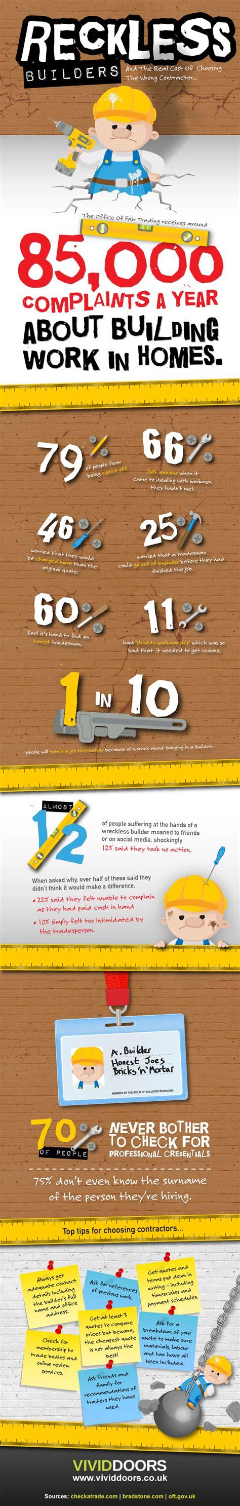 The Tradesmen Gardener infographic reckless tradesmen