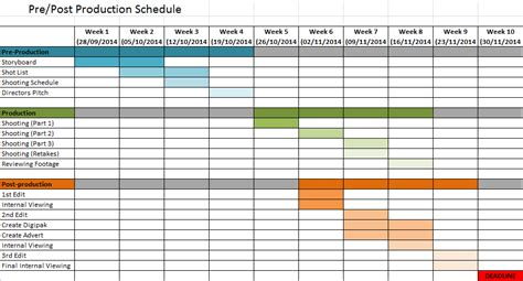 Production Schedule Guilsrhoggard8112 A2 Production Plan Template