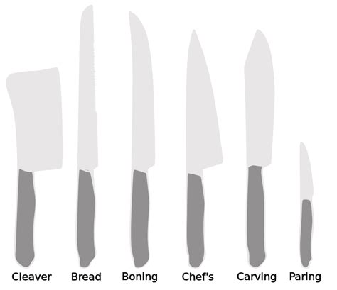 Kitchen Knives Wiki File Kitchen Knives Svg