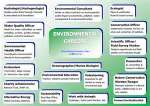 environmental management system template uk environment biodiversity conservation careers
