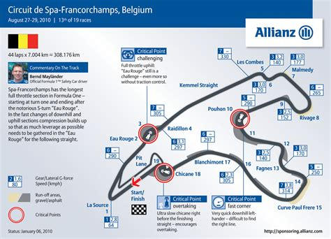 spa belgium map changing tracks spa francorchs f1 fanatic