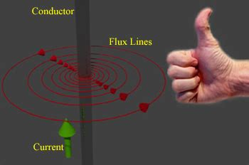 what is inductor and inductance theory of inductor lekule